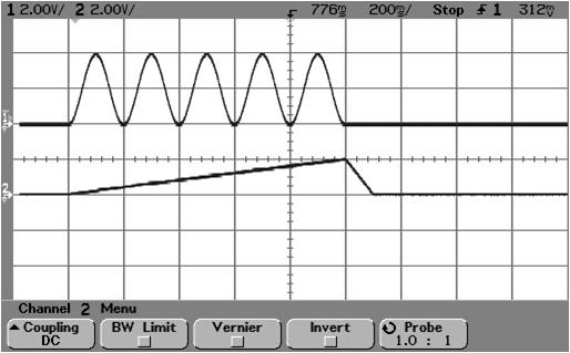 Oscilloscope Caputre of XY Motion